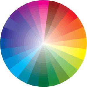 Förstå färgsnacket med hjälp av färgsnurra!