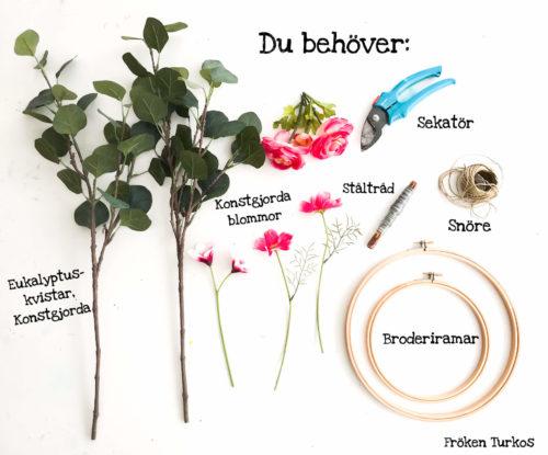 Det våras i fönstret – DIY blomsterkransar